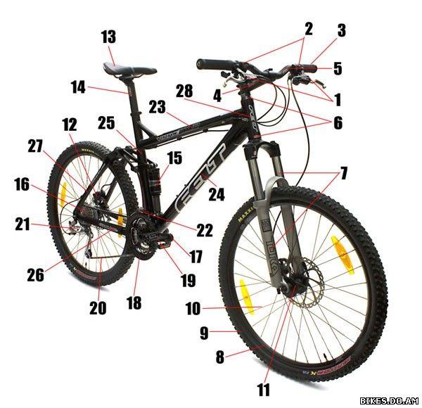 хотя подседельный штырь велосипеда спутник диаметр ароматов туалетной воды